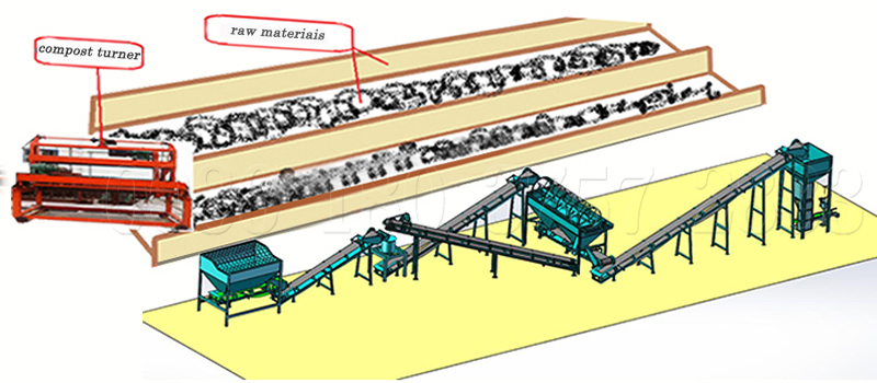 Organic Powder Fertilizer Production Line