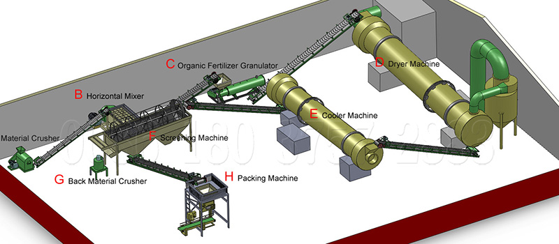 cow dung fertilizer pellet production line